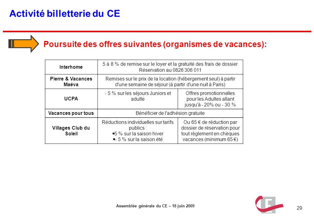 Pierre & Vacances Maéva Villages Club du Soleil