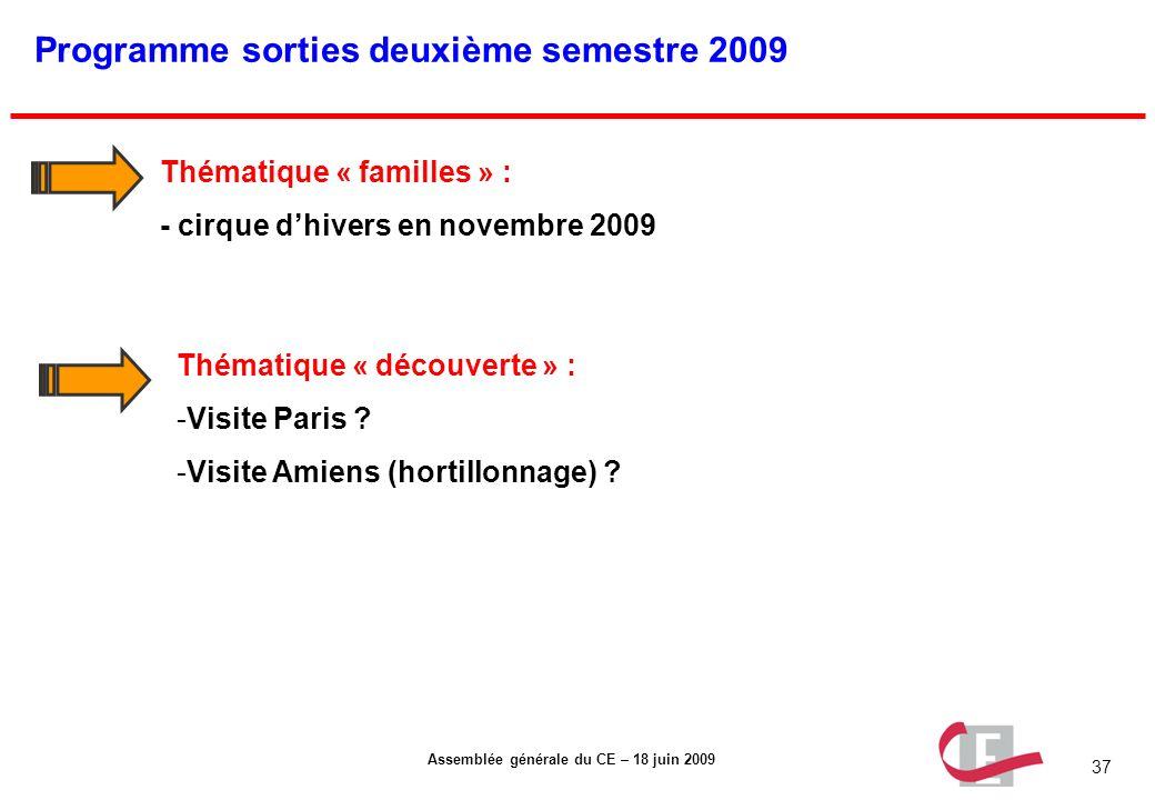 Programme sorties deuxième semestre 2009