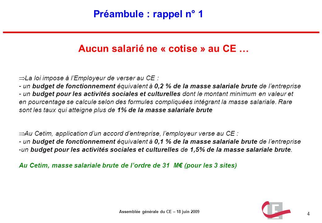 Aucun salarié ne « cotise » au CE …