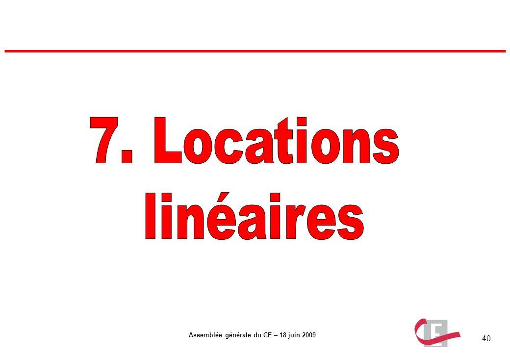 7. Locations linéaires