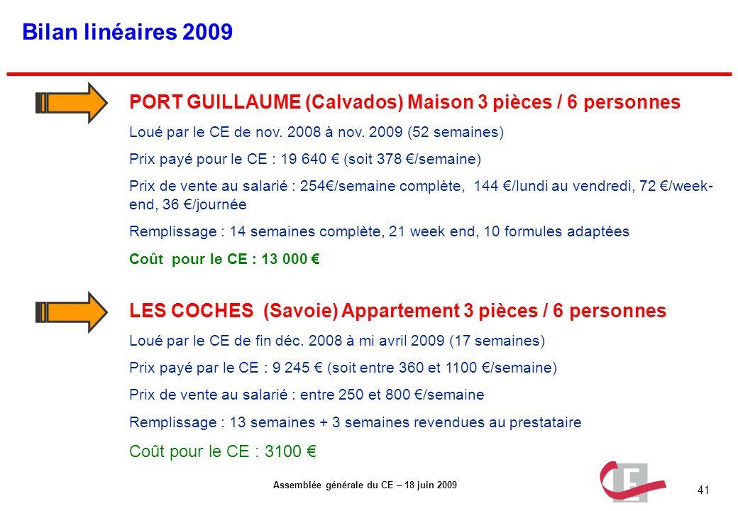 Bilan linéaires 2009 PORT GUILLAUME (Calvados) Maison 3 pièces / 6 personnes. Loué par le CE de nov. 2008 à nov. 2009 (52 semaines)