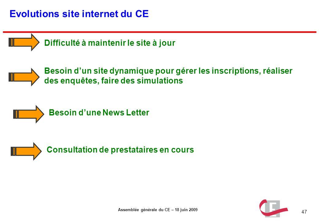 Evolutions site internet du CE