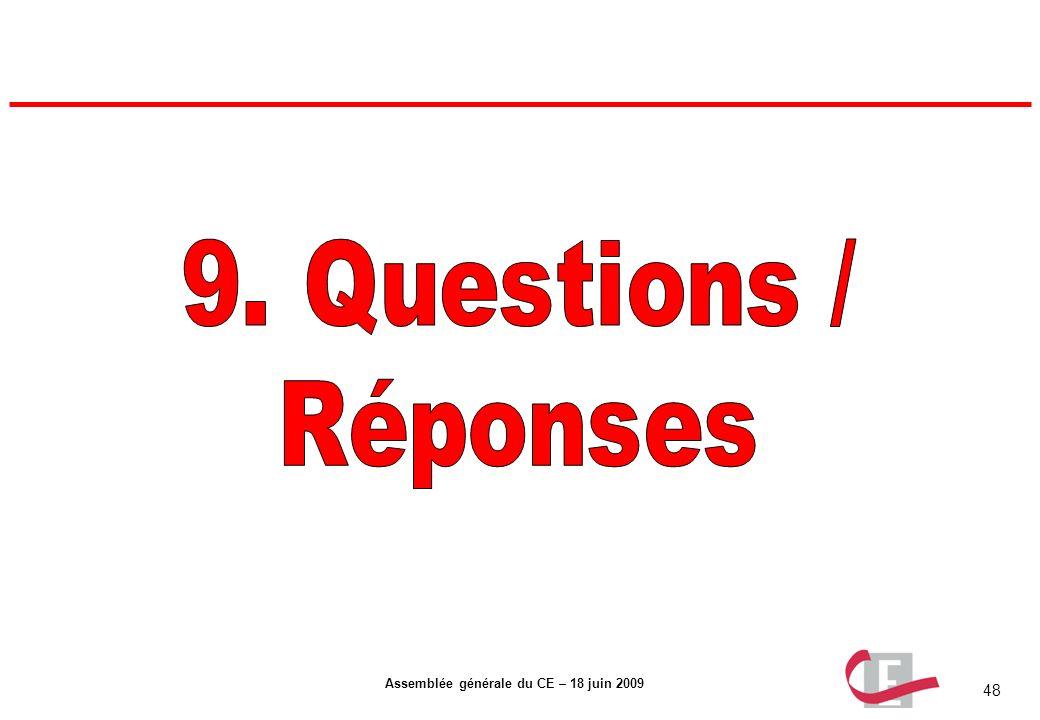 9. Questions / Réponses