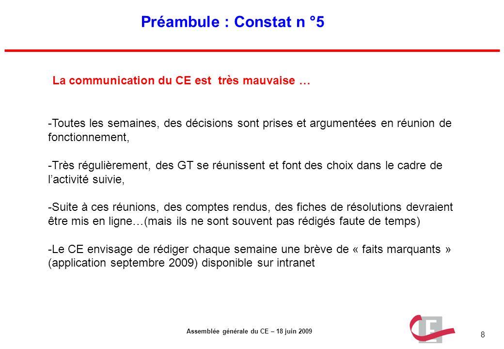 La communication du CE est très mauvaise …