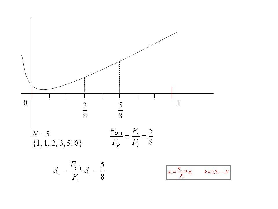 1 N = 5 {1, 1, 2, 3, 5, 8}