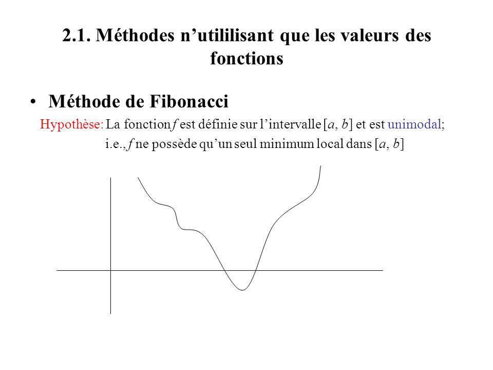2.1. Méthodes n'utililisant que les valeurs des fonctions