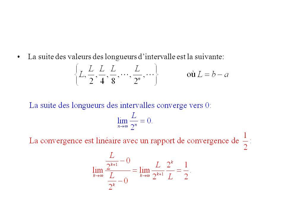 La suite des valeurs des longueurs d'intervalle est la suivante: