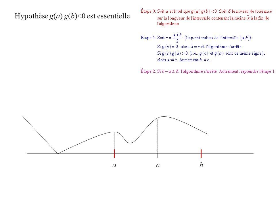 Hypothèse g(a) g(b)<0 est essentielle