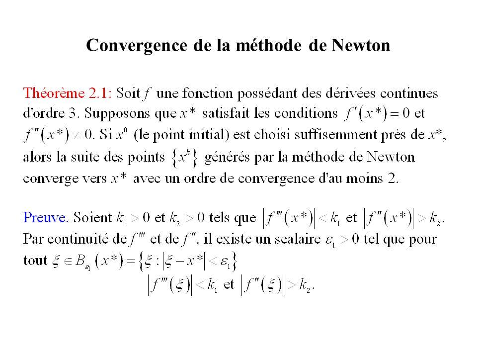 Convergence de la méthode de Newton