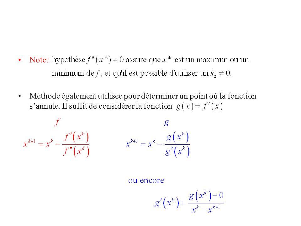 Note: Méthode également utilisée pour déterminer un point où la fonction s'annule.