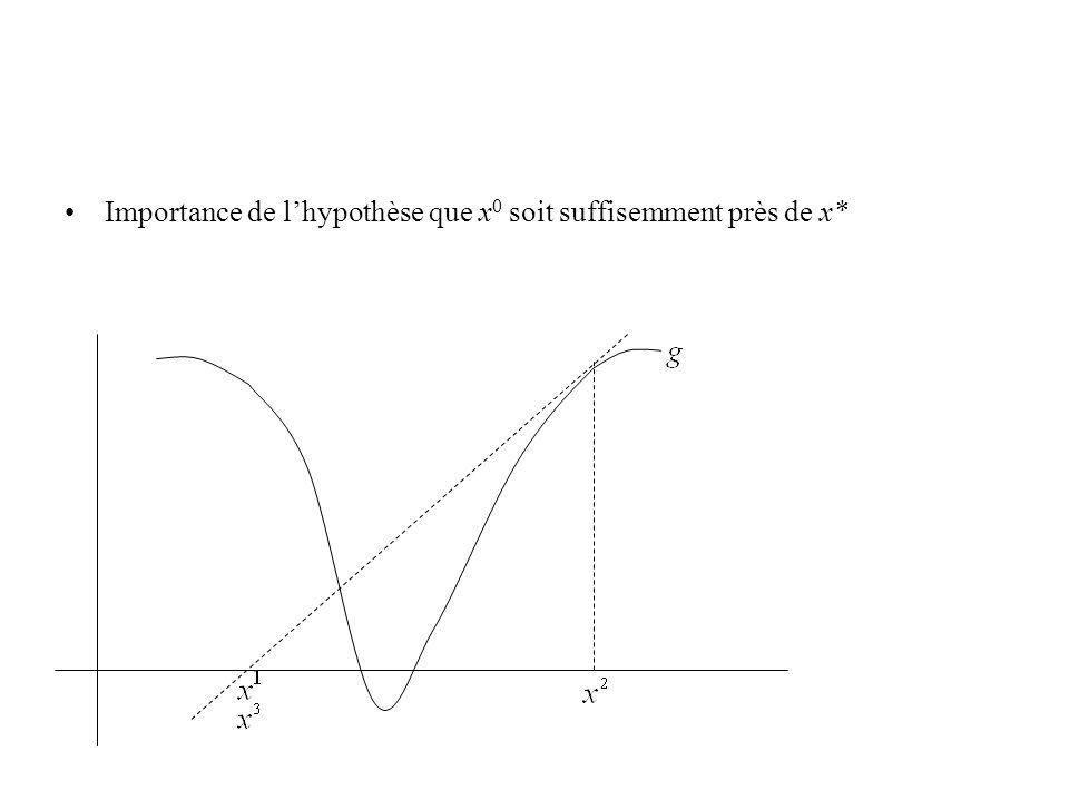 Importance de l'hypothèse que x0 soit suffisemment près de x*