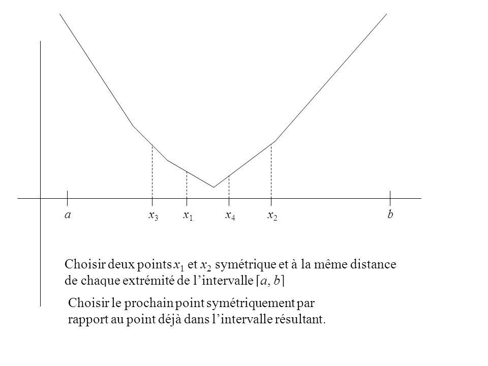 Choisir deux points x1 et x2 symétrique et à la même distance