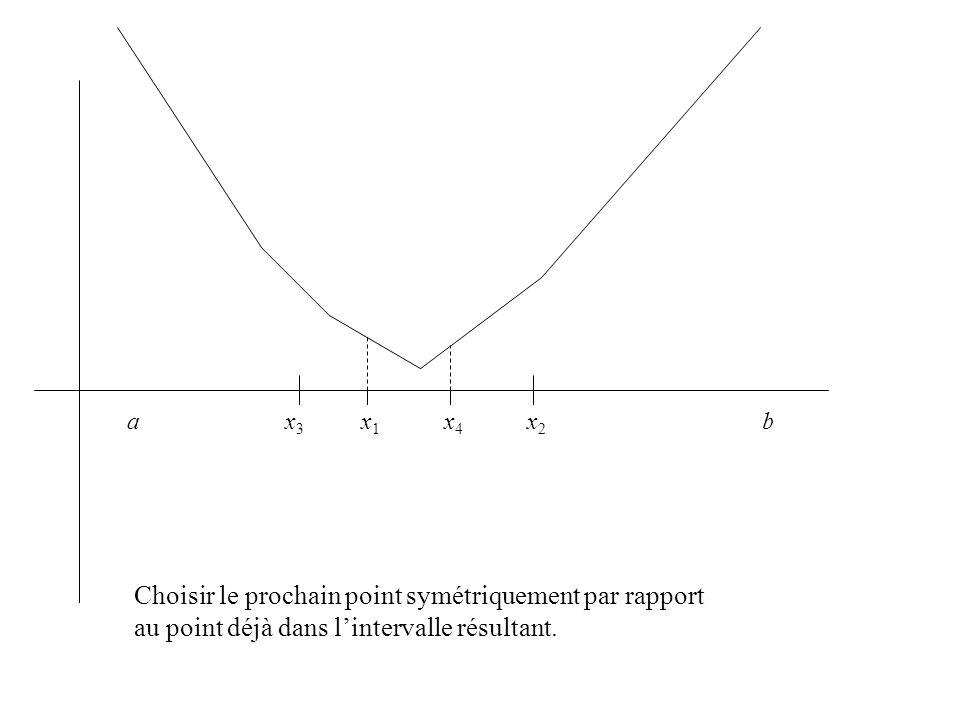 Choisir le prochain point symétriquement par rapport