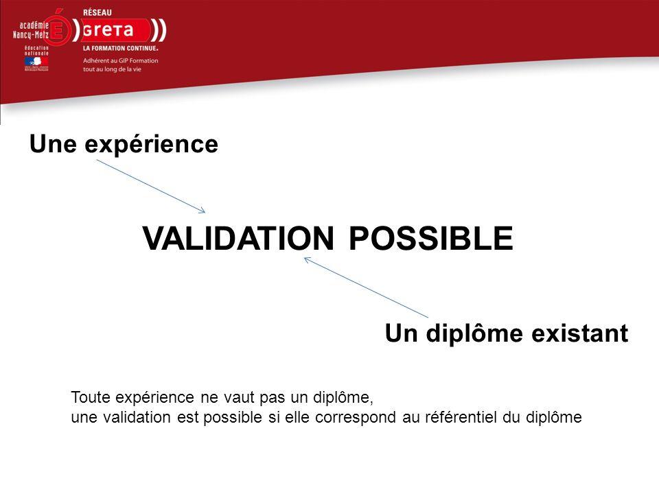 VALIDATION POSSIBLE Une expérience Un diplôme existant