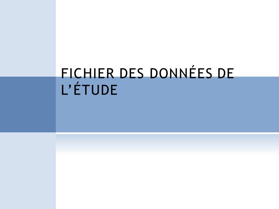 FICHIER DES DONNÉES DE L'ÉTUDE