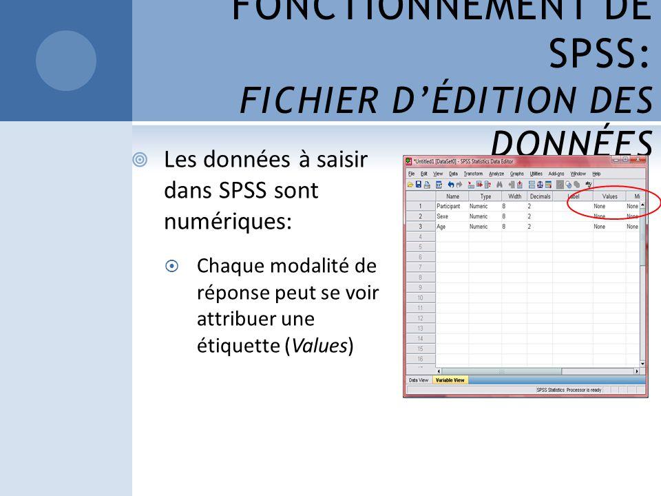 FONCTIONNEMENT DE SPSS: FICHIER D'ÉDITION DES DONNÉES