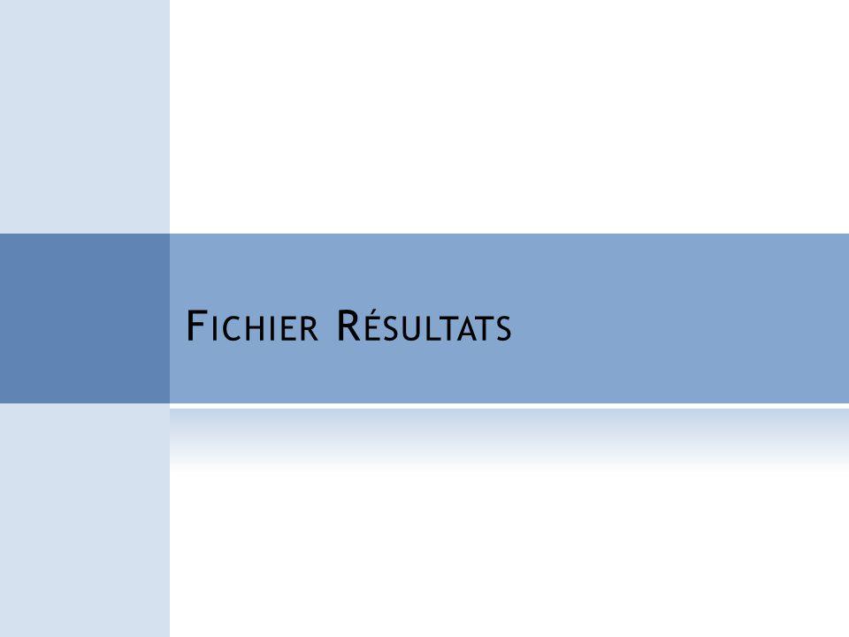Fichier Résultats