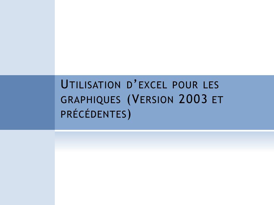Utilisation d'excel pour les graphiques (Version 2003 et précédentes)