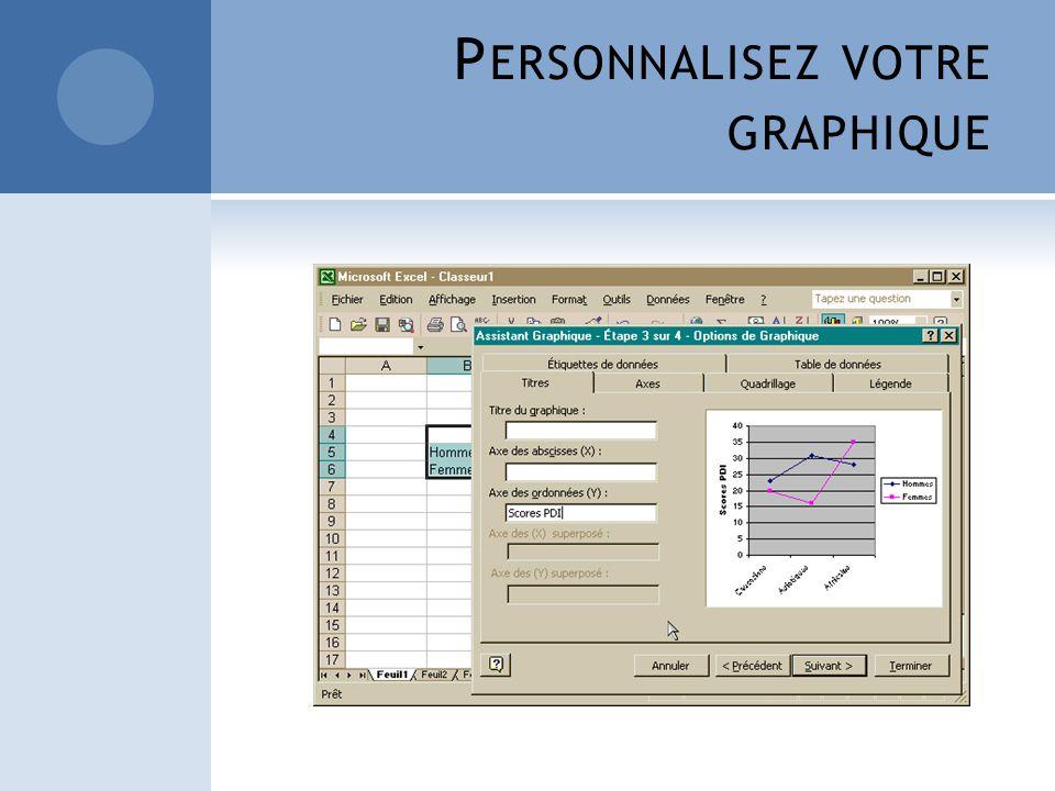 Personnalisez votre graphique