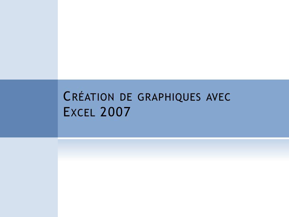 Création de graphiques avec Excel 2007