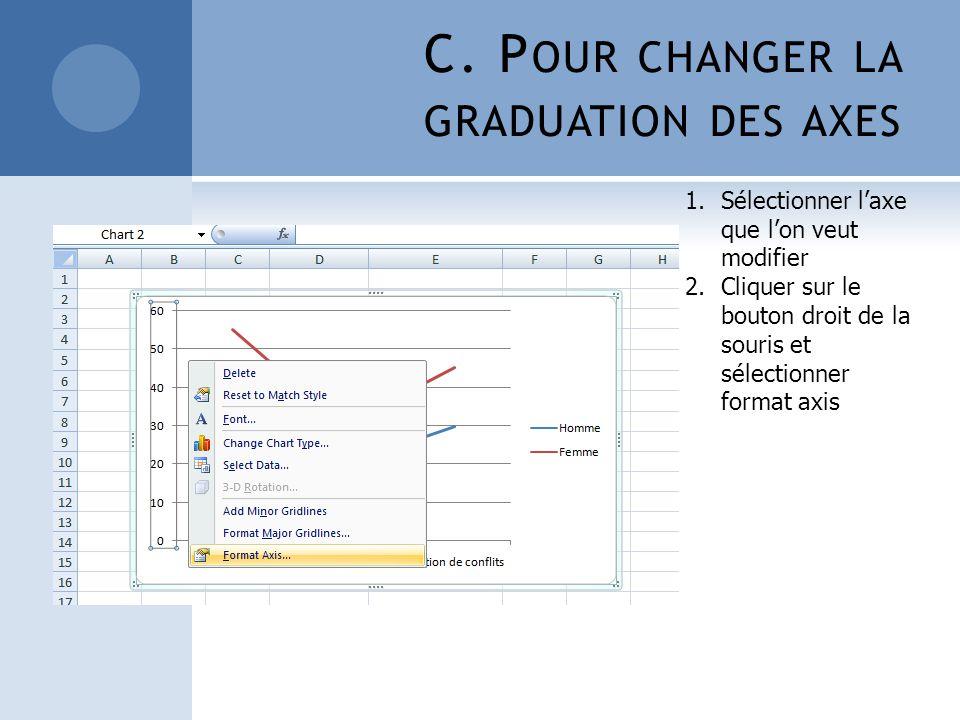C. Pour changer la graduation des axes