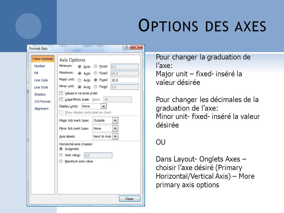 Options des axes Pour changer la graduation de l'axe: