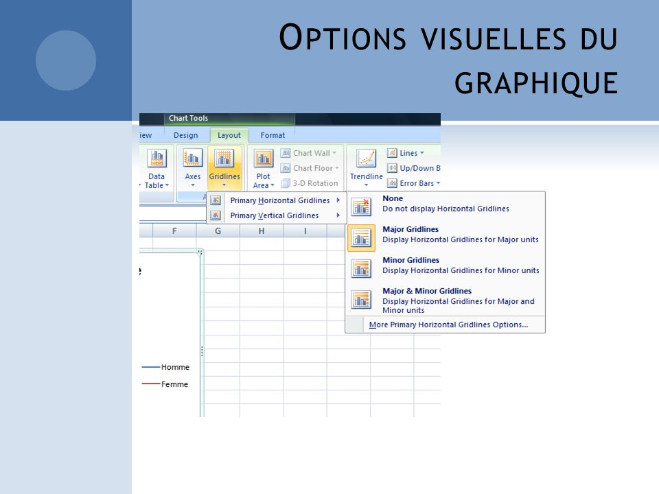 Options visuelles du graphique
