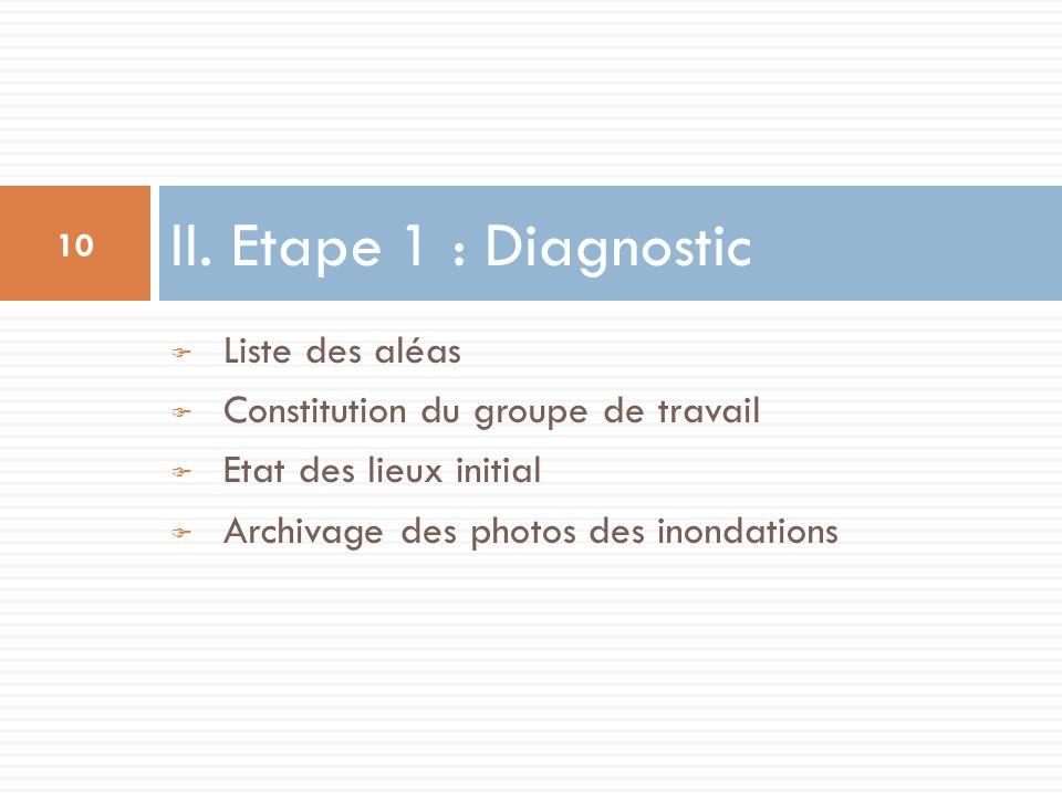 II. Etape 1 : Diagnostic Liste des aléas