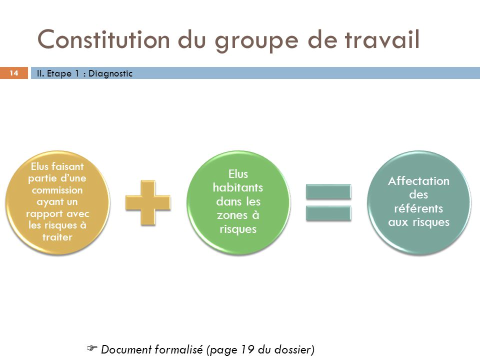 Constitution du groupe de travail
