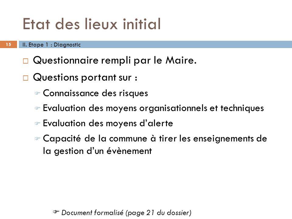 Etat des lieux initial Questionnaire rempli par le Maire.