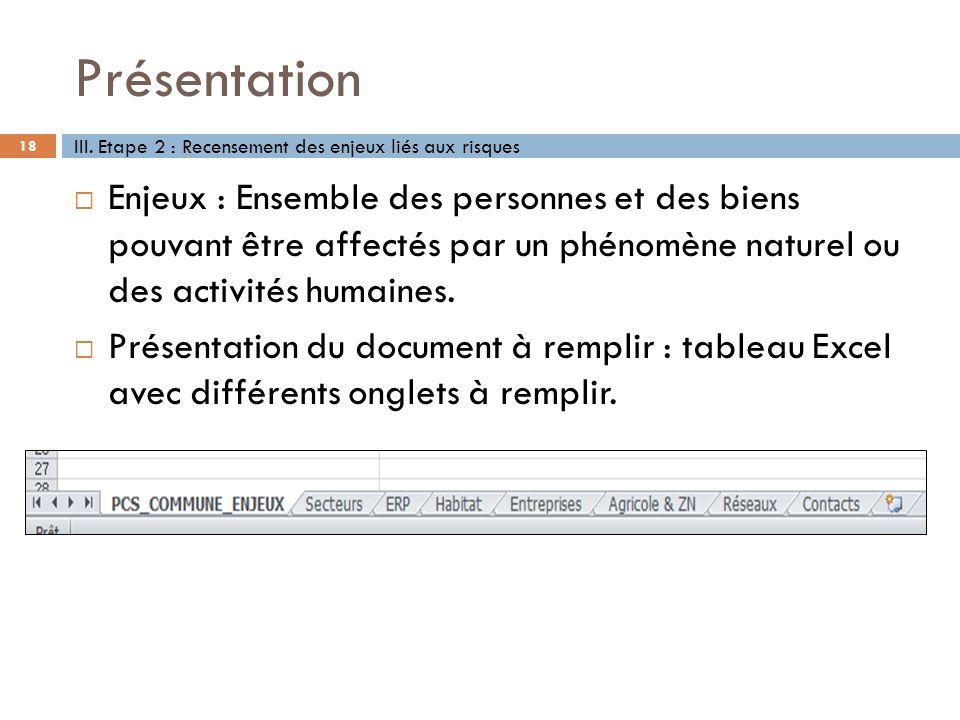 Présentation III. Etape 2 : Recensement des enjeux liés aux risques.
