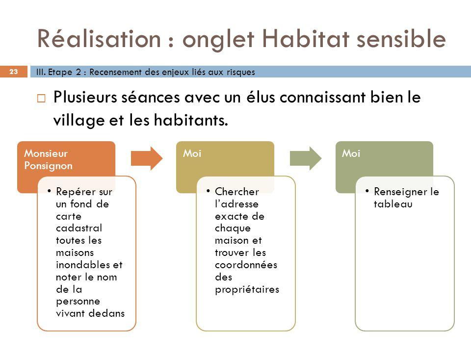 Réalisation : onglet Habitat sensible
