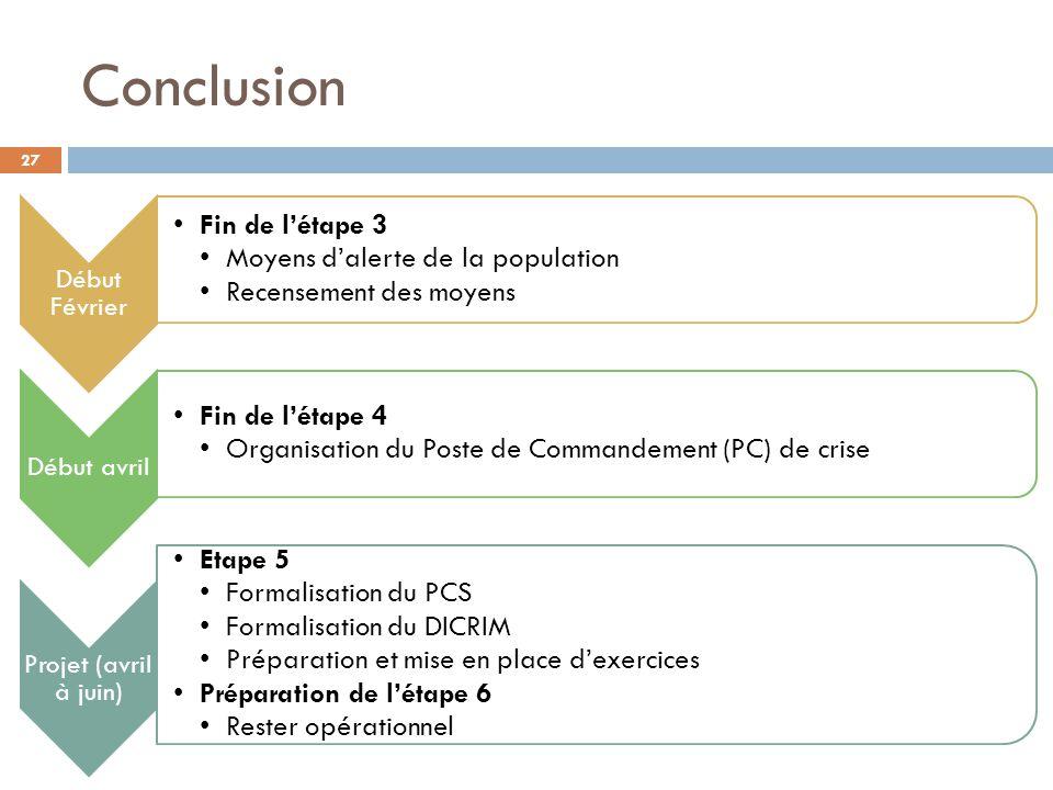 Conclusion Fin de l'étape 3 Moyens d'alerte de la population