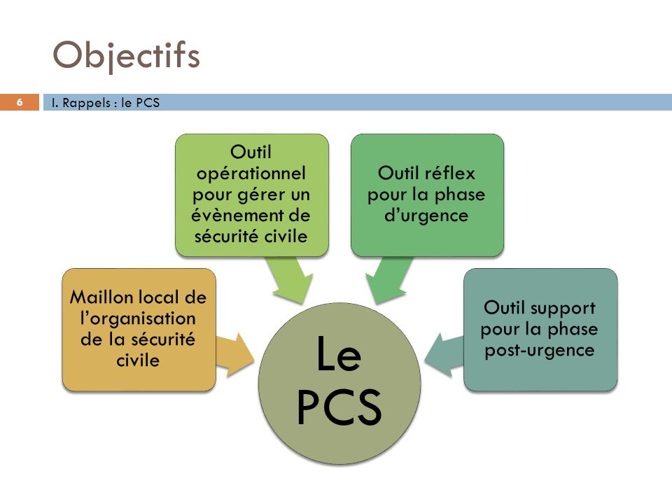 Objectifs I. Rappels : le PCS. Le PCS. Maillon local de l'organisation de la sécurité civile.