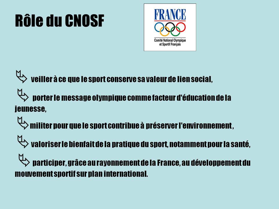 Rôle du CNOSF  veiller à ce que le sport conserve sa valeur de lien social,  porter le message olympique comme facteur d éducation de la jeunesse, militer pour que le sport contribue à préserver l environnement ,  valoriser le bienfait de la pratique du sport, notamment pour la santé,  participer, grâce au rayonnement de la France, au développement du mouvement sportif sur plan international.