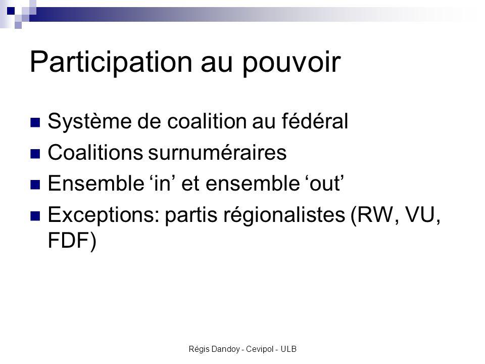Participation au pouvoir