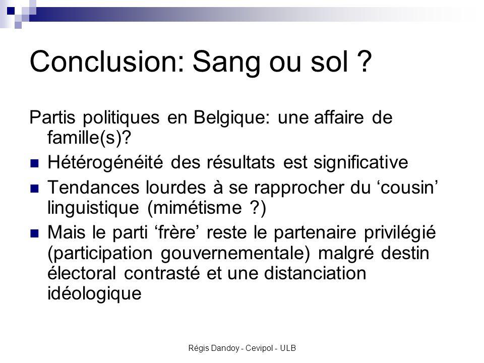 Conclusion: Sang ou sol