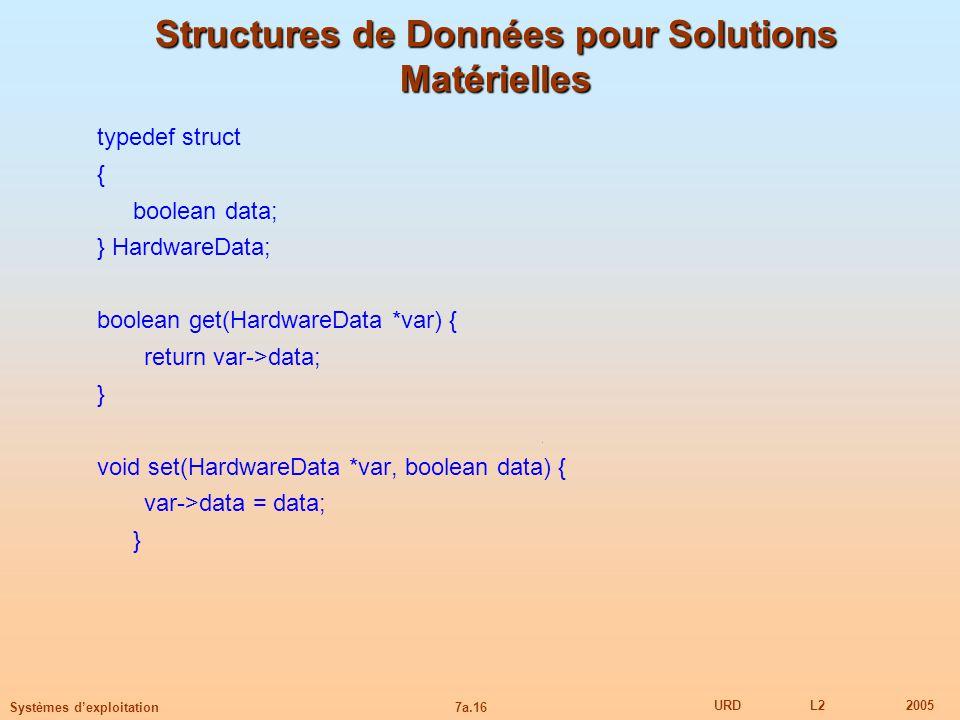 Structures de Données pour Solutions Matérielles