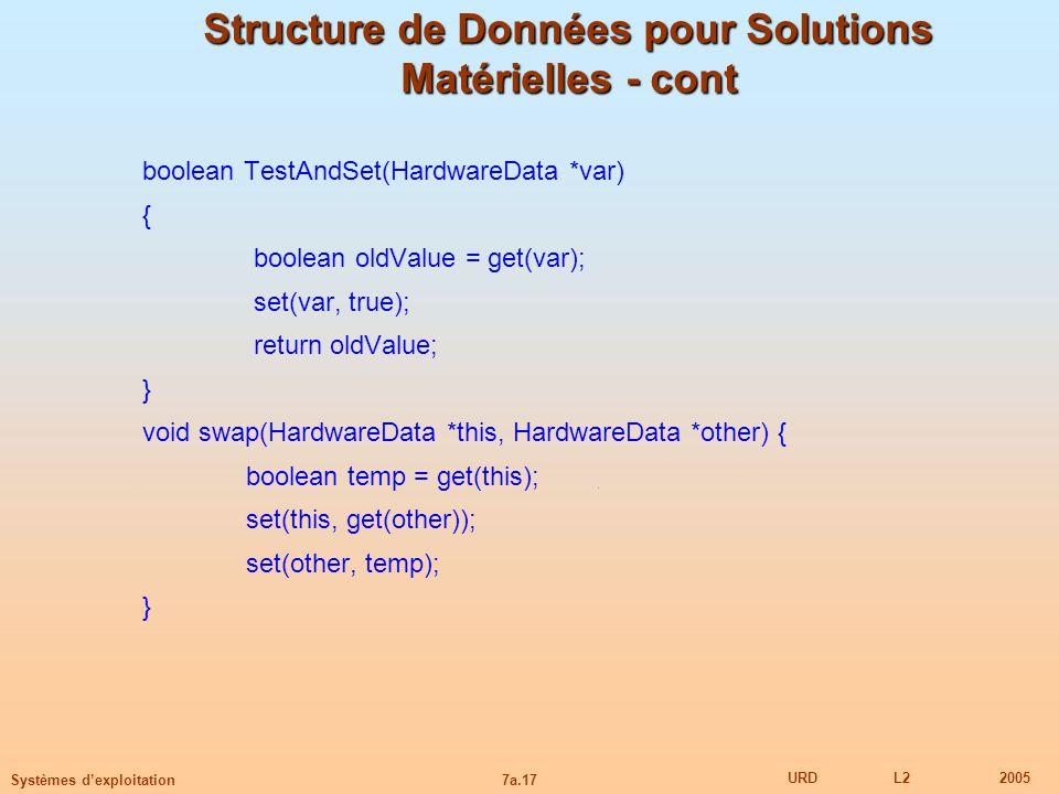 Structure de Données pour Solutions Matérielles - cont
