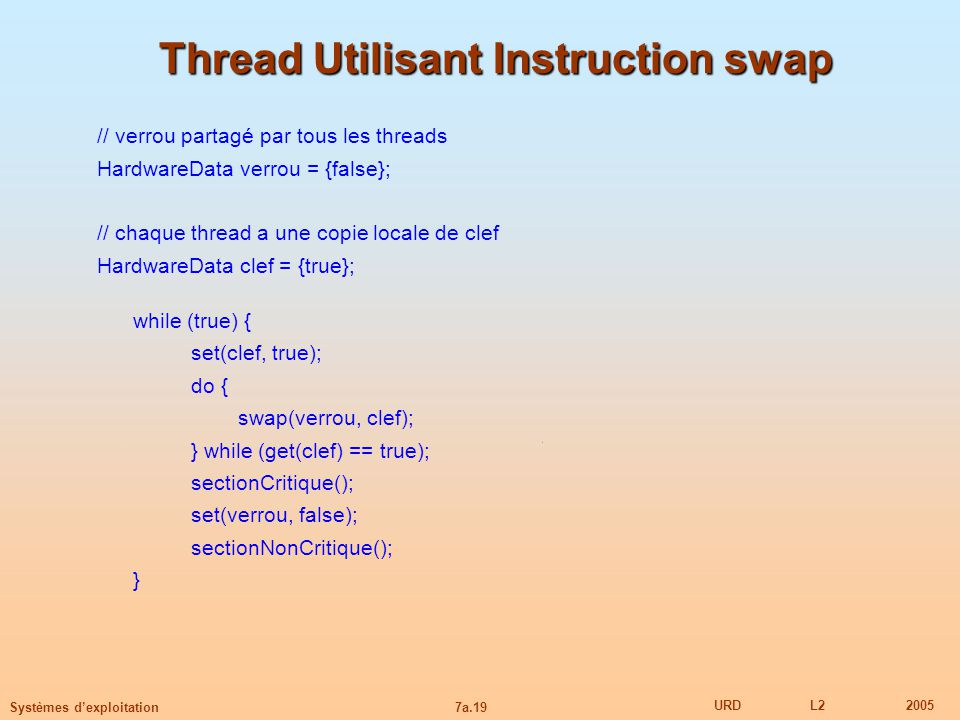 Thread Utilisant Instruction swap
