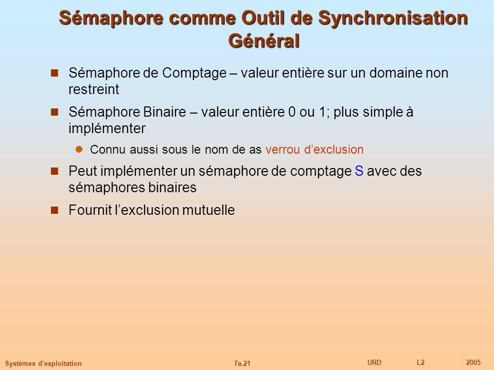 Sémaphore comme Outil de Synchronisation Général