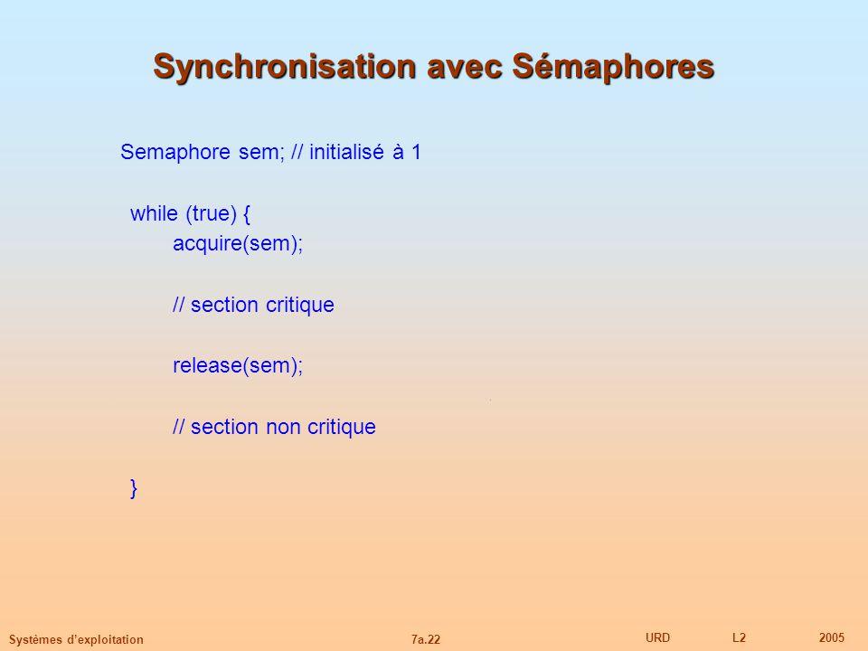 Synchronisation avec Sémaphores