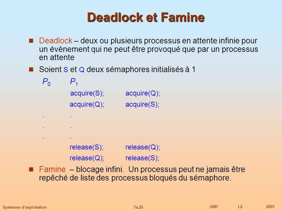 Deadlock et Famine