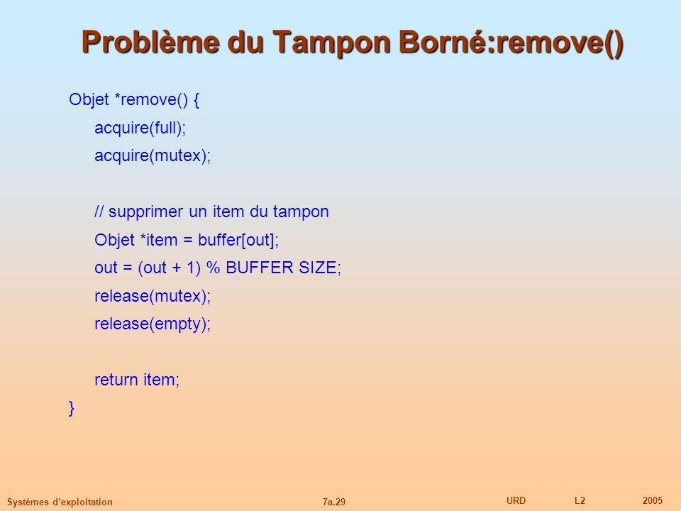Problème du Tampon Borné:remove()