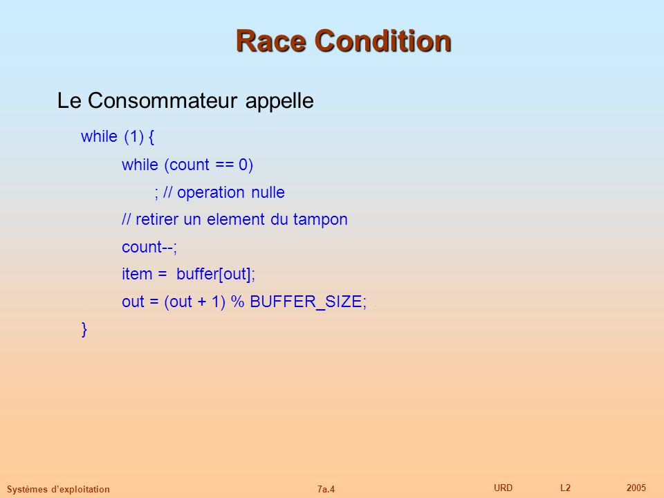 Race Condition Le Consommateur appelle while (1) { while (count == 0)