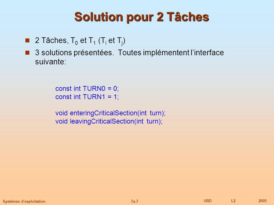 Solution pour 2 Tâches 2 Tâches, T0 et T1 (Ti et Tj)
