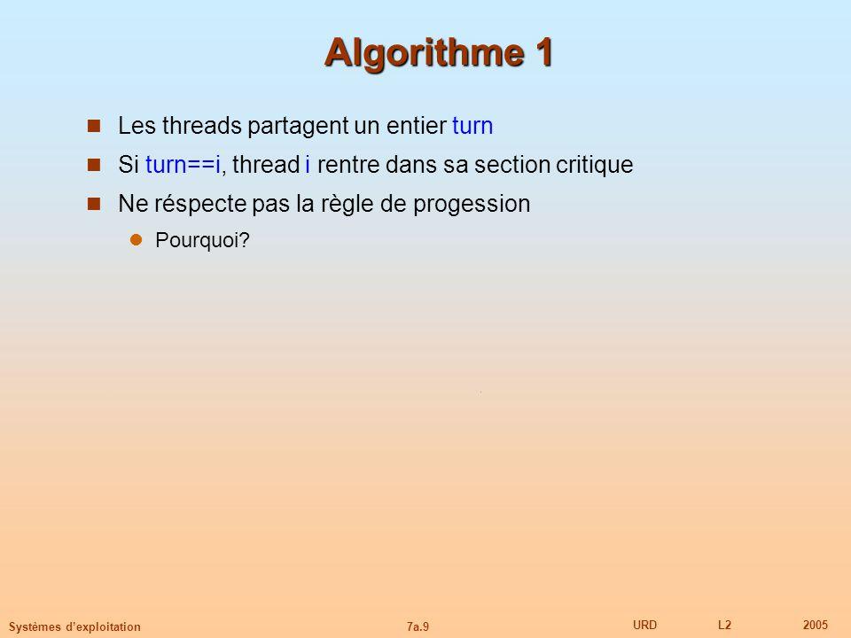 Algorithme 1 Les threads partagent un entier turn