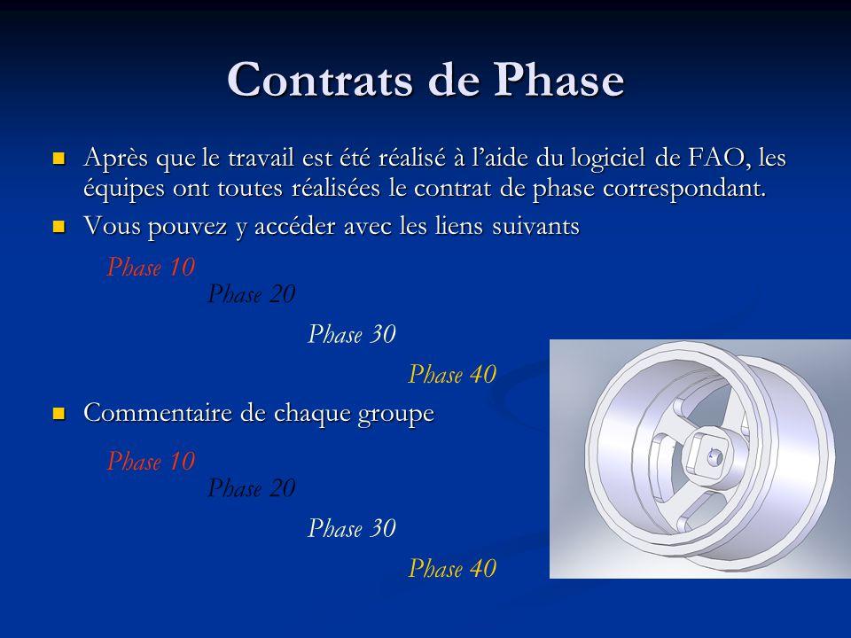 Contrats de Phase