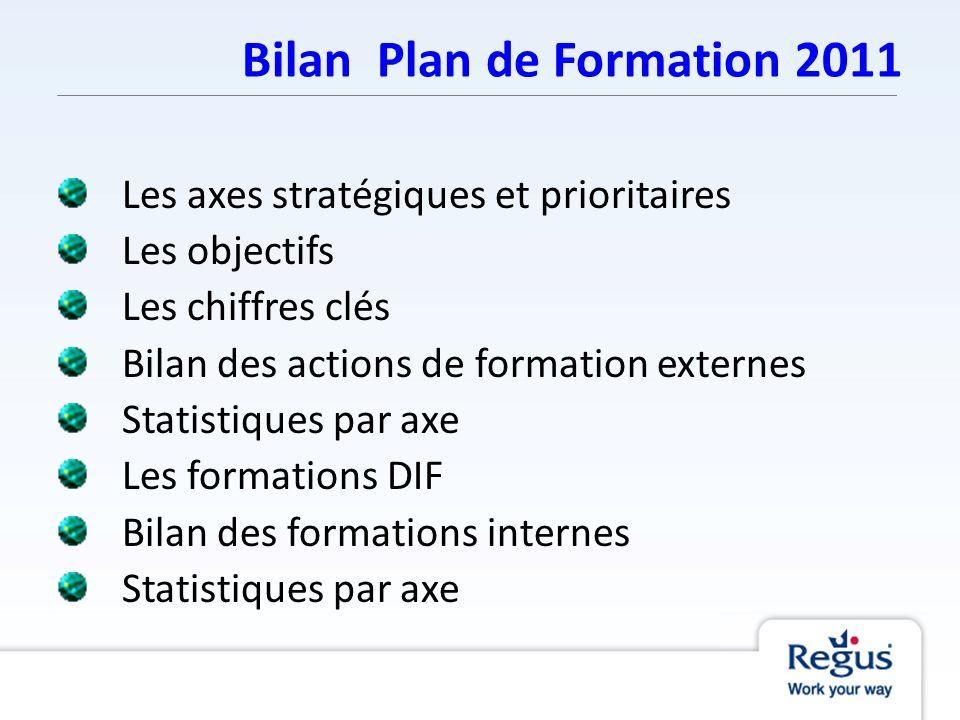 Bilan Plan de Formation 2011