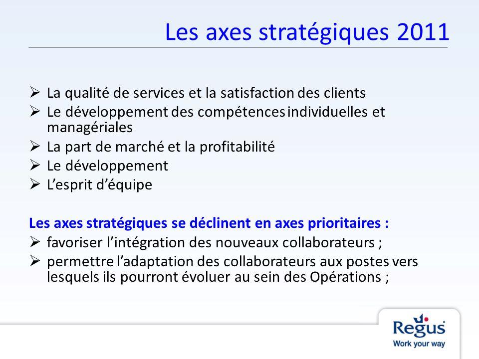 Les axes stratégiques 2011 La qualité de services et la satisfaction des clients. Le développement des compétences individuelles et managériales.